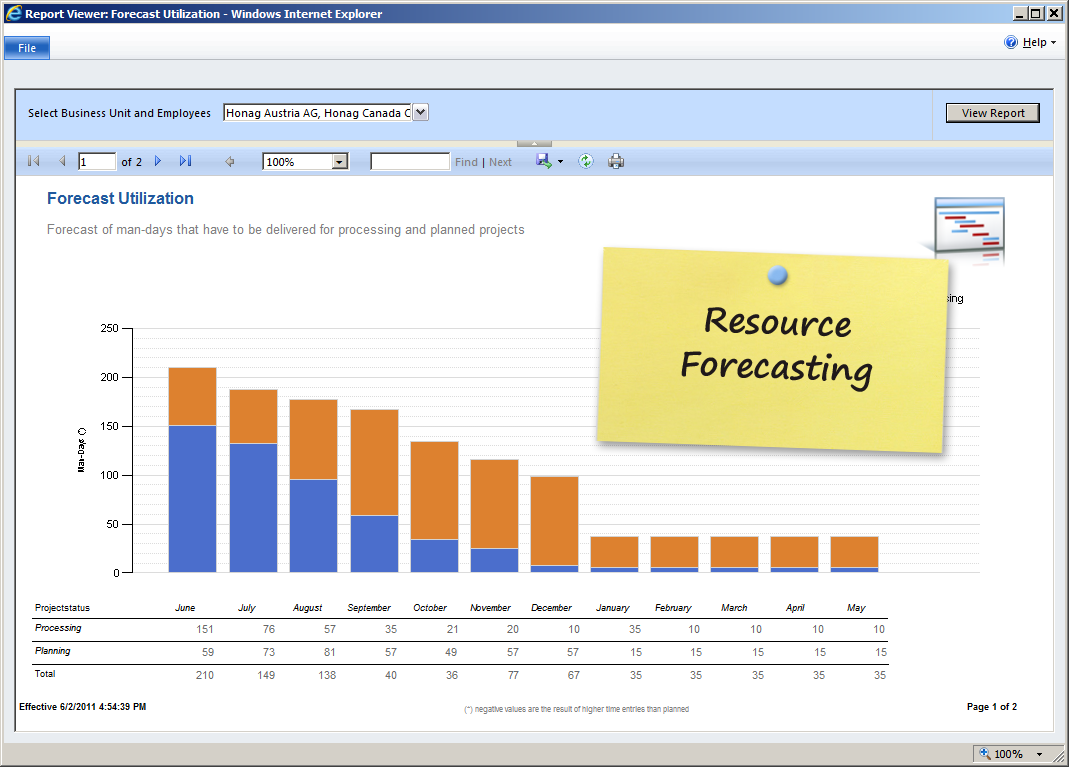 project management software in dynamics 365 and dynamics crm